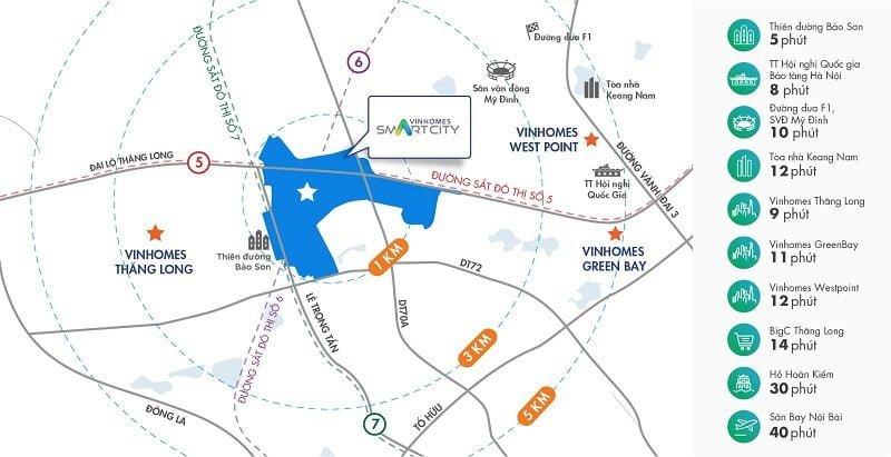 Căn hộ Vinhomes Smart City